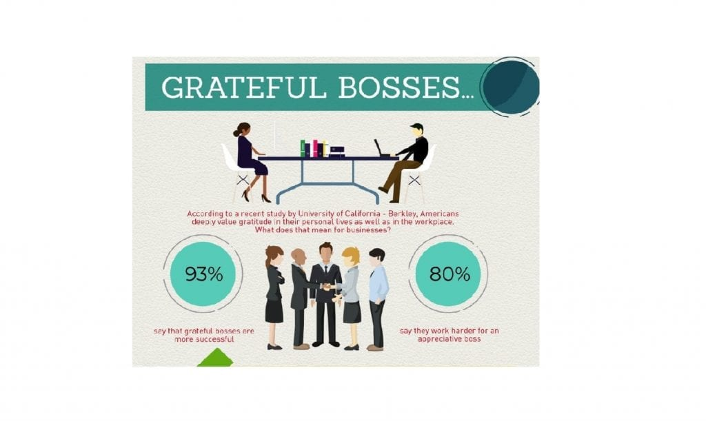 Tal Infographics of grateful bosses.