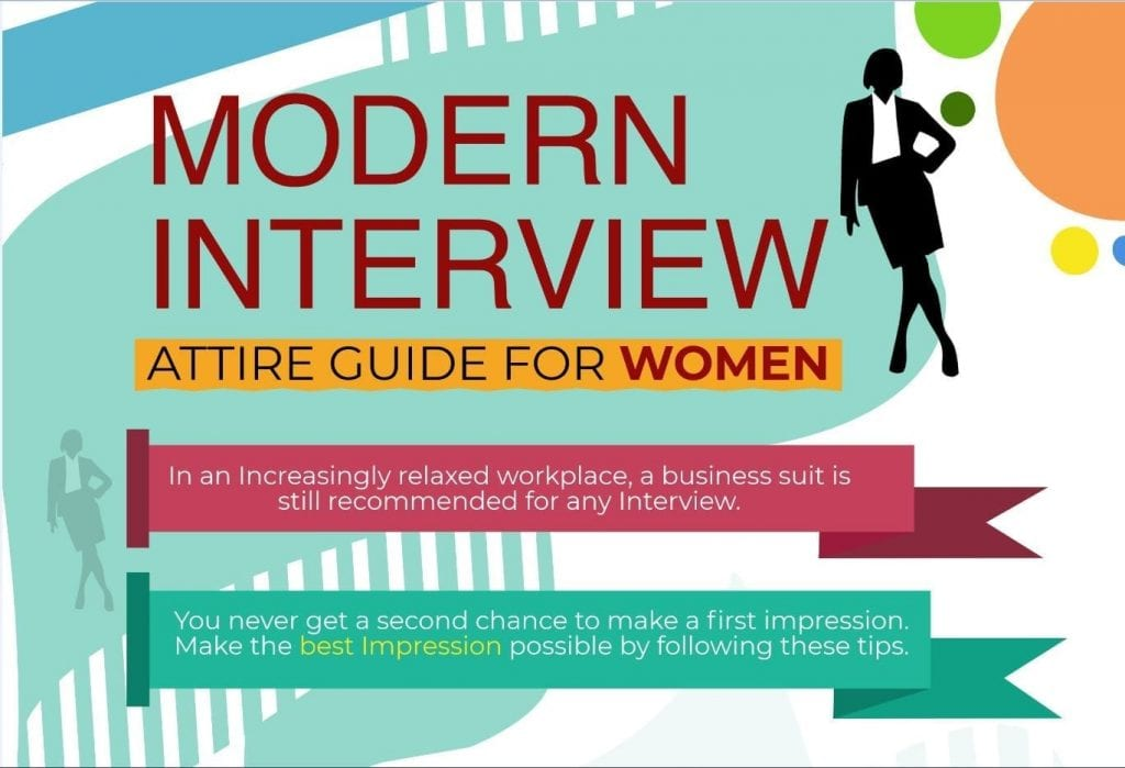 Infographic - Modern Interview Attire Guide for Women